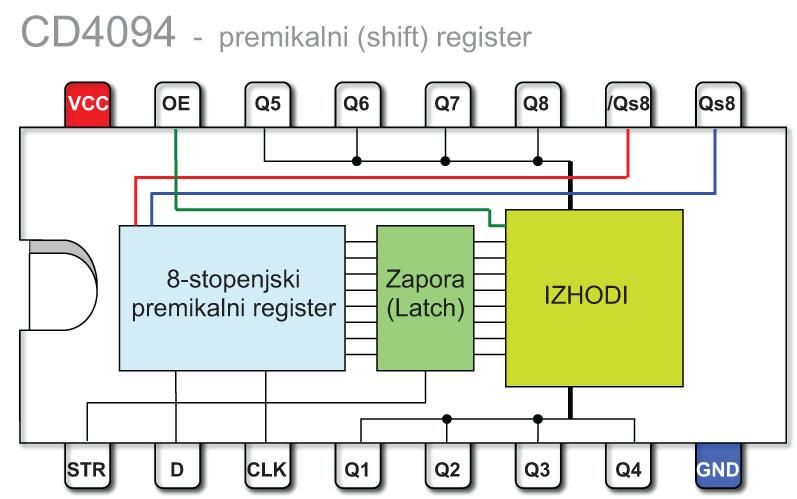 Revija 181 181 42d - Elektronika za začetnike - CMOS logična vezja serije 4000 II (15)