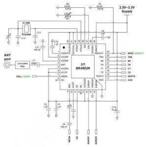 259 30 08 298x300 - BK4802 – nov poceni čip za FM govorno komunikacijo