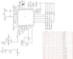 259 30 09 300x243 - BK4802 – nov poceni čip za FM govorno komunikacijo