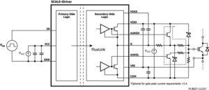 259 5 03 300x130 - Novi gonilniki vrat iz Power Integrations zmorejo tokove do 5 A