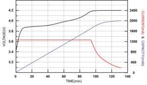 260 52 01 300x174 - Uporaba litij-ionskih akumulatorjev v lastnih aplikacijah (2)