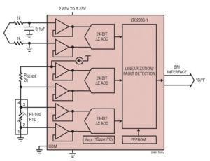 SE262 40 01 300x230 - Večkanalno merjenje temperature v poljubnem okolju