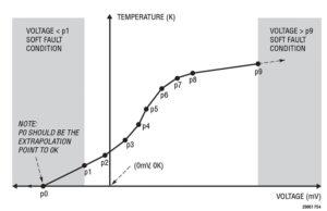 SE262 40 02 300x194 - Večkanalno merjenje temperature v poljubnem okolju