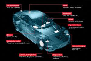SE262 7 01 300x201 - Novi Microchip avtomobilski MEMS oscilatorji