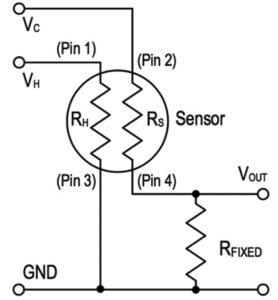 263 21 02 278x300 - Uporaba kemično uporovnih senzorjev za natančno nadzorovanje plinov