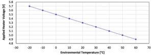 263 21 07 300x109 - Uporaba kemično uporovnih senzorjev za natančno nadzorovanje plinov