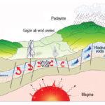 263 38 01 150x150 - Geotermalna energija