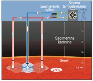 263 38 04 300x263 - Geotermalna energija