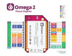 263 59 02 300x232 - Omega2, nova razvojna plošča z vgrajenim WiFi strežnikom