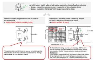 264 22 03 300x191 - Nove stikalne topologije za visokoučinkovite močnostne pretvornike