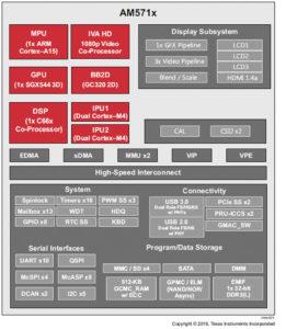 264 26 02 261x300 - Industrija 4.0 – portfelj izdelkov podjetja Texas Instruments