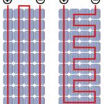 264 48 08 150x150 - Sončna energija