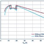 265 14 03 150x150 - Buck-Boost krmilnik poganja celotni LED grozd žarometa