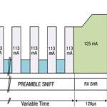265 20 05 150x150 - Hitra implementacija sistema za sledenje v realnem času