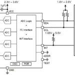 266 22 04 150x150 - Optimiziranje svetlosti zaslona za varčevanje z energijo