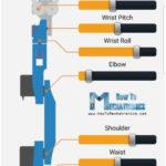 274 49 15 150x150 - Izdelajmo Arduino robotsko roko z brezžičnim upravljanjem prek pametnega telefona
