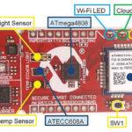 275 24 01 150x150 - Hitro in varno povezovanje aplikacij IoT s platformo Google Cloud
