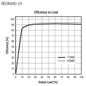276 1806 300x297 - Izbira pravega električnega napajanja