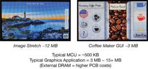 277 28 01 300x141 - Reševanje problema velikosti pomnilnika pri načrtovanju grafičnih uporabniških vmesnikov