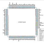 278 31 10 150x150 - Pametni mikrokontrolerji z arhitekturo ARM (5)
