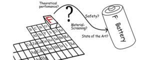 SE280 05 02 300x120 - Kaj »preboj« v razvoju fluoro-ionske baterije resnično pomeni