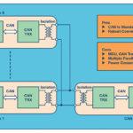 281 14 02 150x150 - Nadzor več celičnega akumulatorskega paketa maksimira delovanje Li-ionskih baterij v hibridnih in električnih vozilih
