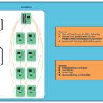 281 14 04 150x150 - Nadzor več celičnega akumulatorskega paketa maksimira delovanje Li-ionskih baterij v hibridnih in električnih vozilih