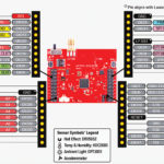 283 28 04 150x150 - Uporaba ene platforme za izdelavo prototipov pri brezžičnem vozlišču