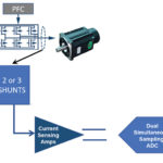 284 32 06 150x150 - Natančen nadzor hitrosti in navora BLDC motorja