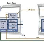 286 08 02 150x150 - Poenostavite načrtovanje avtomobilske elektronike vrat z integriranimi vezji za specifično uporabo (ASIC)