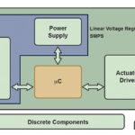 286 08 03 150x150 - Poenostavite načrtovanje avtomobilske elektronike vrat z integriranimi vezji za specifično uporabo (ASIC)