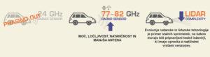 287 16 02 300x82 - Testiranje zlivanja podatkov iz senzorjev za avtonomna vozila