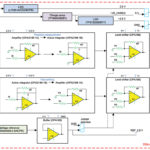 288 18 12 150x150 - Uporaba analognih integratorjev za filtriranje, senzorske vmesnike in ustvarjanje signalov