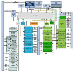 Figure 1 300x294 - Enostavno prepoznavanje predmetov z izvajanjem kode strojnega učenja v ugnezdenem IoT vozlišču