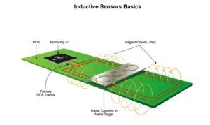 MCA816 1 300x179 - 11 mitov o induktivnih senzorjih