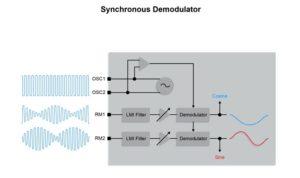 MCA816 2 300x178 - 11 mitov o induktivnih senzorjih