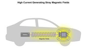 MCA816 3 300x178 - 11 mitov o induktivnih senzorjih