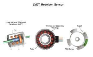 MCA816 4 300x184 - 11 mitov o induktivnih senzorjih