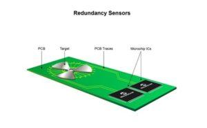 MCA816 5 300x185 - 11 mitov o induktivnih senzorjih
