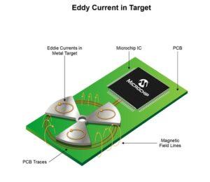 MCA816 6 300x260 - 11 mitov o induktivnih senzorjih