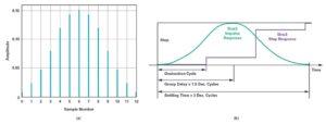 10 3 300x114 - Optimizirano merjenje toka z modulacijo sigma-delta za krmiljenje motorjev 1. del