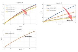 12 1 300x198 - Ocena treh ključnih delov celotne SiC sistemske rešitve