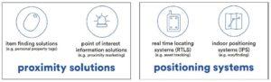 1 1 300x91 - Usmeritev k industriji z novo funkcijo za določanje položaja
