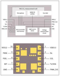 7 10 236x300 - Sejem electronica 2020