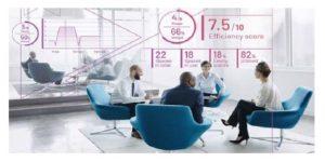 7 16 300x150 - Sejem electronica 2020