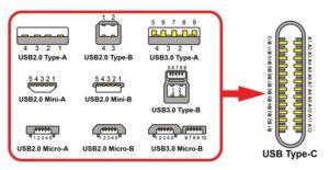 8 1 300x155 - Najboljši načini za USB4 napajanje