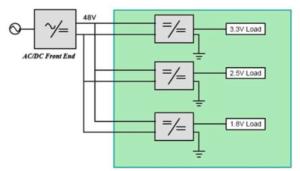Figure 1 1 300x171 - Maksimiranje pretvorbe navzdol s sinhronimi DC-DC pretvorniki navzdol