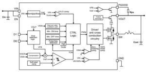 Figure 4 1 300x149 - Maksimiranje pretvorbe navzdol s sinhronimi DC-DC pretvorniki navzdol
