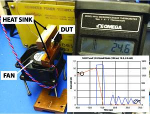 MCA803 Fig1hi 300x228 - Izboljšanje odpornosti 4H-SiC Schottkyjevih diod in MOSFET tranzistorjev pred lavinskim efektom