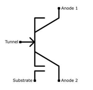 295 5 2 300x291 - Bizen tranzistorji: zmogljivi tranzistorji, ki izhajajo iz kvantne mehanike